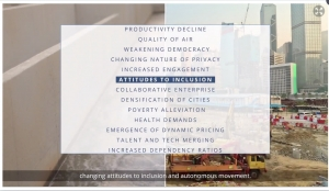 ESG Factors