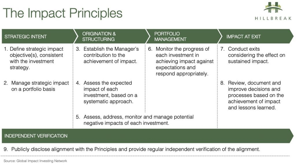The Impact Principles